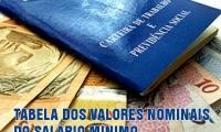 TABELA DOS VALORES NOMINAIS DO SALÁRIO MÍNIMO